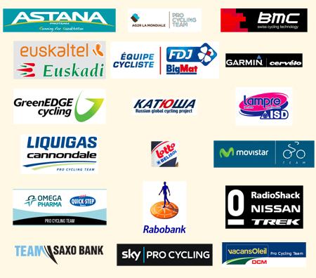 UCI ProTeams