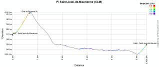 The profile of the prologue of the Critérium du Dauphiné 2011