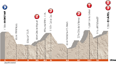The profile of the 7th stage