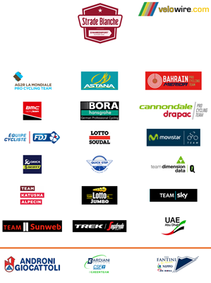 Teams for Strade Bianche 2017