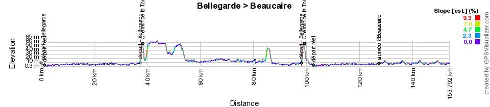 The Etoile De Bessèges 2015 Race Route On Google Mapsgoogle