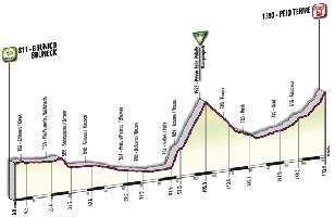 17 - Brunico > Peio Terme - profile