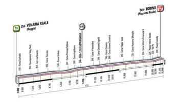 01 - Venaria Reale > Torino - stage profile