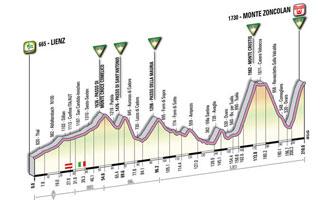 14 - Lienz > Monte Zoncolan - stage profile