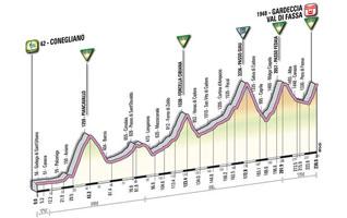 15 - Conegliano > Gardeccia/Val di Fassa - stage profile
