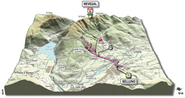 16 - Belluno > Nevegal - stage route