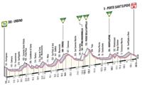 Profil 6ème étape Giro d'Italia 2012