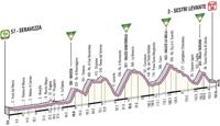 Profil 12ème étape Giro d'Italia 2012