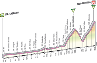 Profil 14ème étape Giro d'Italia 2012