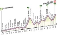 Profil 15ème étape Giro d'Italia 2012
