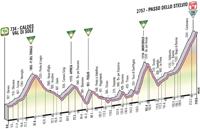 Profil 20ème étape Giro d'Italia 2012
