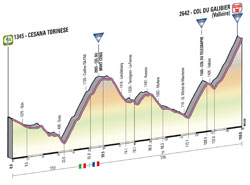 The profile of the 15th stage of the Giro d'Italia 2013