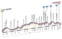 The profile of the 7th stage of the Giro d'Italia 2013