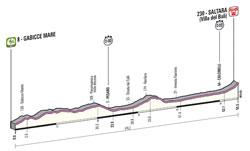 Le profil de la 8ème étape du Giro d'Italia 2013