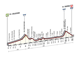 The profile of the 11th stage of the Tour of Italy 2014