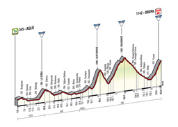 The profile of the 14th stage of the Tour of Italy 2014