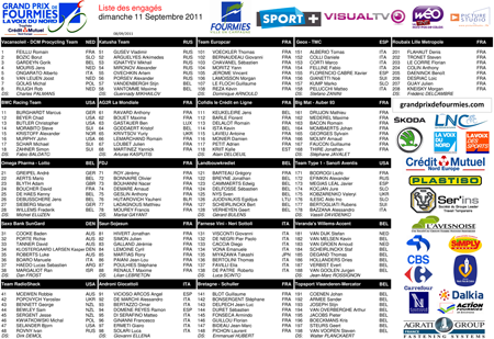 List of participating riders in the Grand Prix de Fourmies