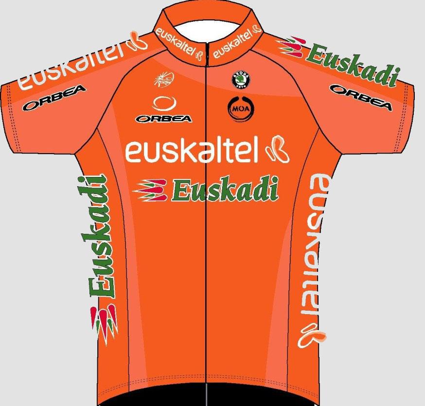 Euskaltel-Euskadi