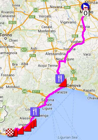 Mailand San Remo Strecke