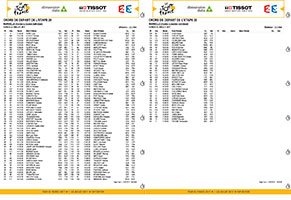 The start order and times for the individual time trial of the Tour de France 2017 in Marseille