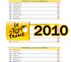 The list of participating riders for the 2010 Tour de France and their numbers