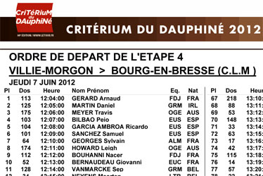 Critérium du Dauphiné 2012: 4/ The start times for the time trial