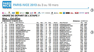 Paris-Nice 2013: order and start times in the Col d'Eze time trial