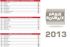 The 198 participating riders in Paris-Roubaix 2013 and their numbers