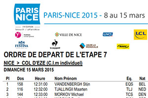 The start order and -times for the Paris-Nice 2015 time trial