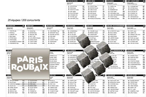 The participants list for Paris-Roubaix 2015 and their bib numbers