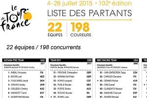 deelnemerslijst tour de france 2017