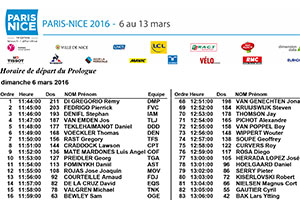 The start list of Paris-Nice 2016 and the start order and -times of the prologue