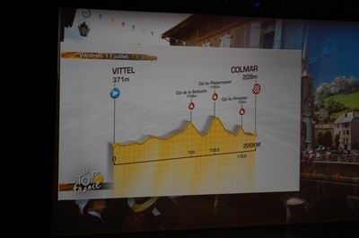 The profile of the Vittel > Colmar stage