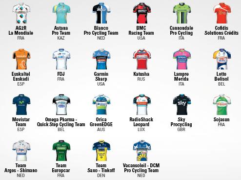 Les équipes du Tour de France 2013
