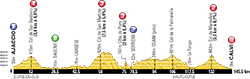 profile 3rd stage Tour de France 2013 - © ASO