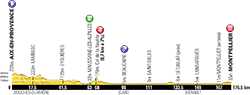 profile 6th stage Tour de France 2013 - © ASO