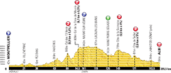 profile 7th stage Tour de France 2013 - © ASO