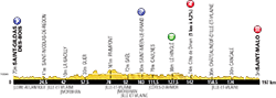 profile 10th stage Tour de France 2013 - © ASO