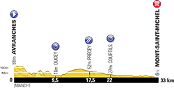 profile 11th stage Tour de France 2013 - © ASO
