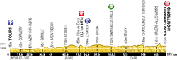 profile 13rd stage Tour de France 2013 - © ASO