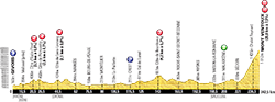 profile 15th stage Tour de France 2013 - © ASO