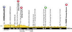 profile 21st stage Tour de France 2013 - © ASO