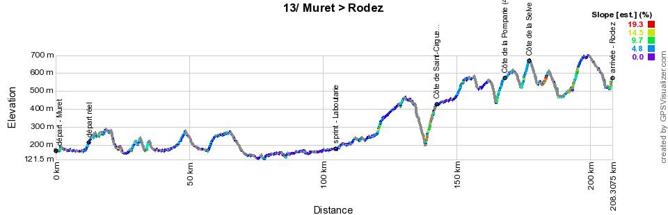 The Tour de France 2015 race route on Google Maps/Google