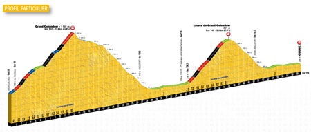 The profile of the Grand Colombier