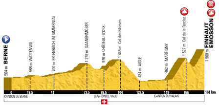 The profile of the 17th stage