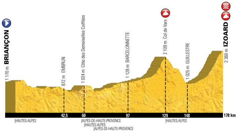 Het parcours van de tour de france 2017 gepresenteerd de for Embrun salon de provence tour de france 2017