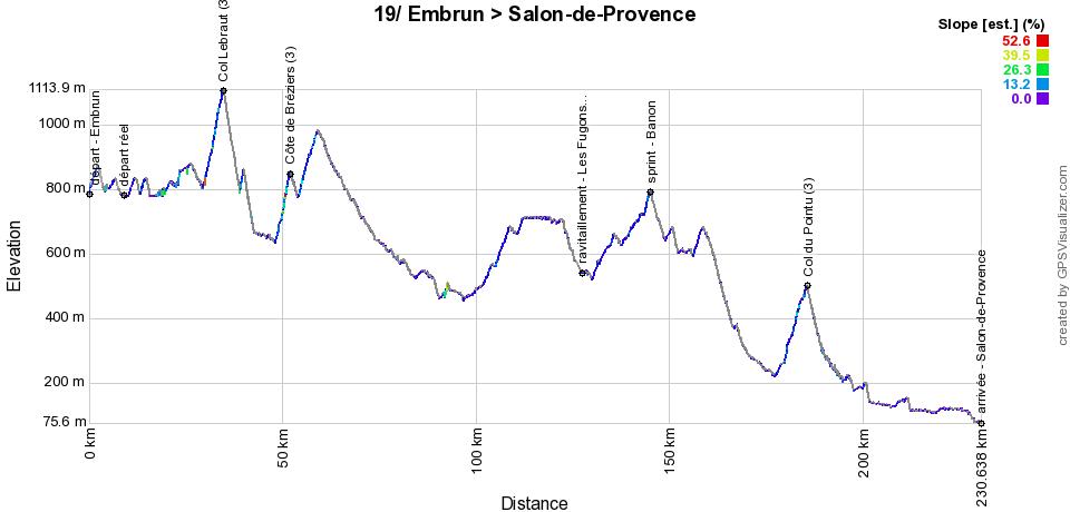 The tour de france 2017 race route in google maps google for Embrun salon de provence tour de france 2017