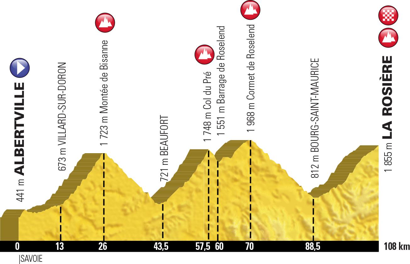 Le parcours du Tour de France 2018 a été présenté : il va ...