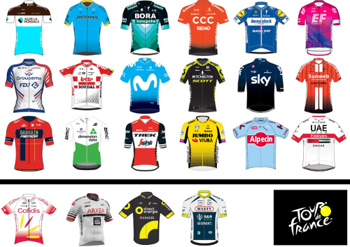 The selected teams for participation in the Tour de France 2019