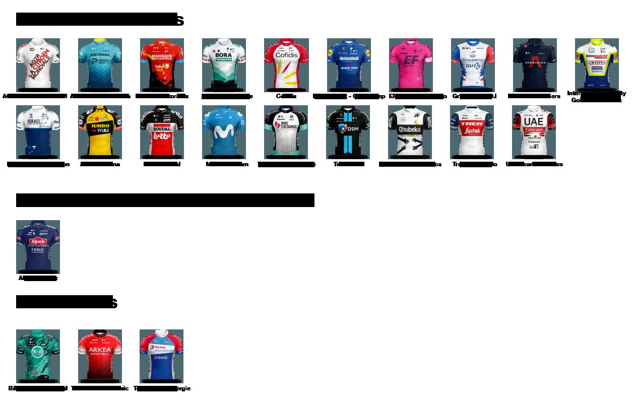Les équipes du Tour de France 2021